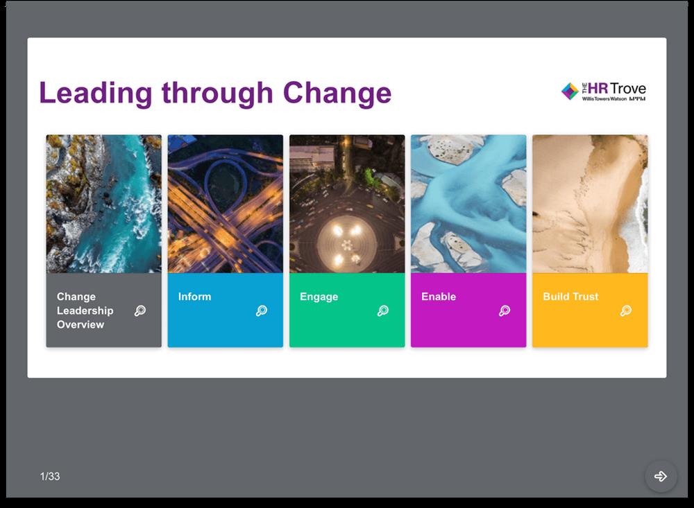 Change Leadership 101  Training Chapters