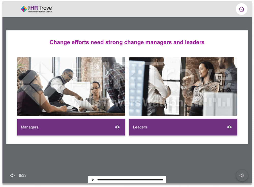 Change Leadership 101 Training Information Example