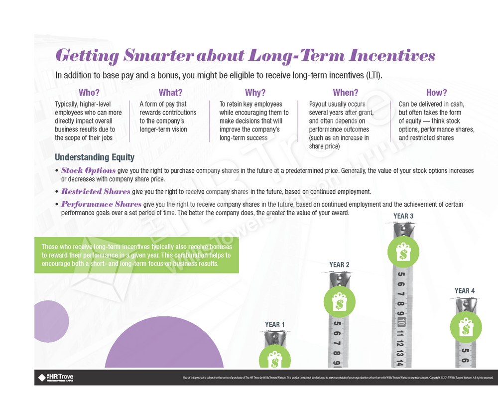 Getting Smarter about Long-Term Incentives Handout (Watermarked)