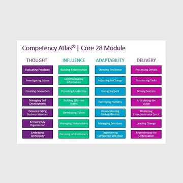Competency Atlas Core 28 modules