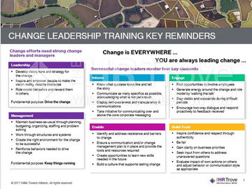 Change Leadership 101 Training Participant Quick Reference Example