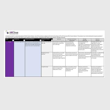 Competency Atlas Quick Start Bundle -- Innovation