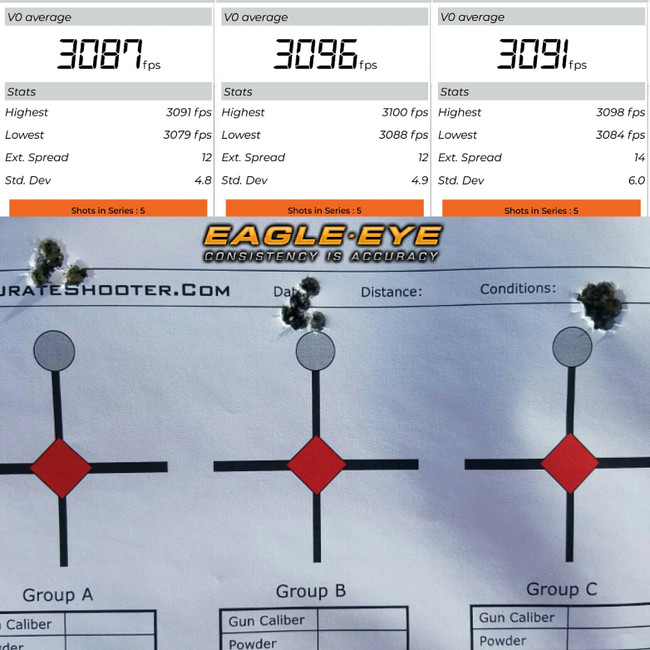 Consistency and Accuracy from Prefit Rifle Barrels