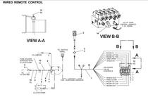 CONTROLLER HAND 10 FUNCT W/ LANYARD