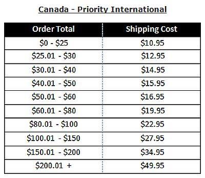 canada-priority-400-2.jpg