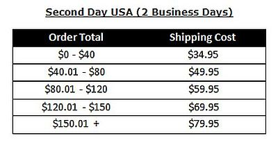 second-day-usa-shipping-table-400.jpg