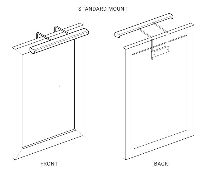 Standard Mount