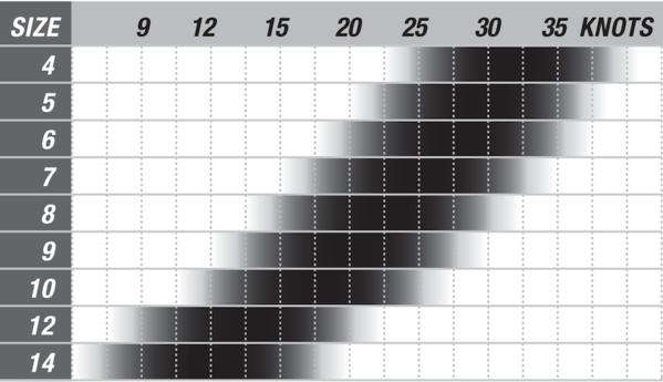 2019-moto-wind-chart-copy-grande.png