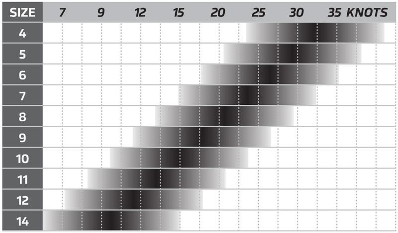 switchblade-wind-range-800x.jpg