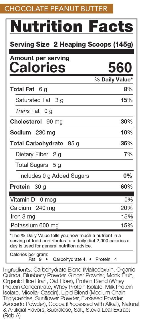 Chocolate Peanut Butter Nutrition