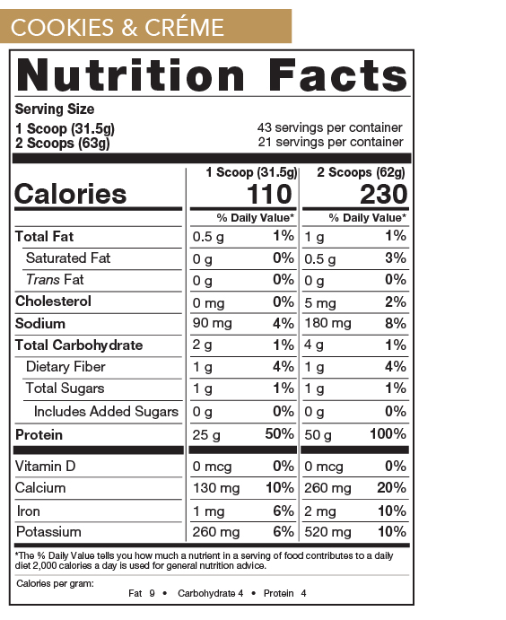 Cookies & Creme Nutrition