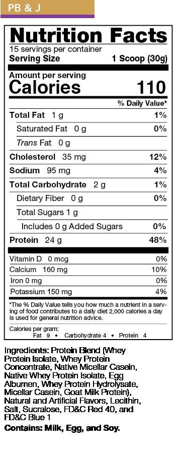 PB & J Nutrition