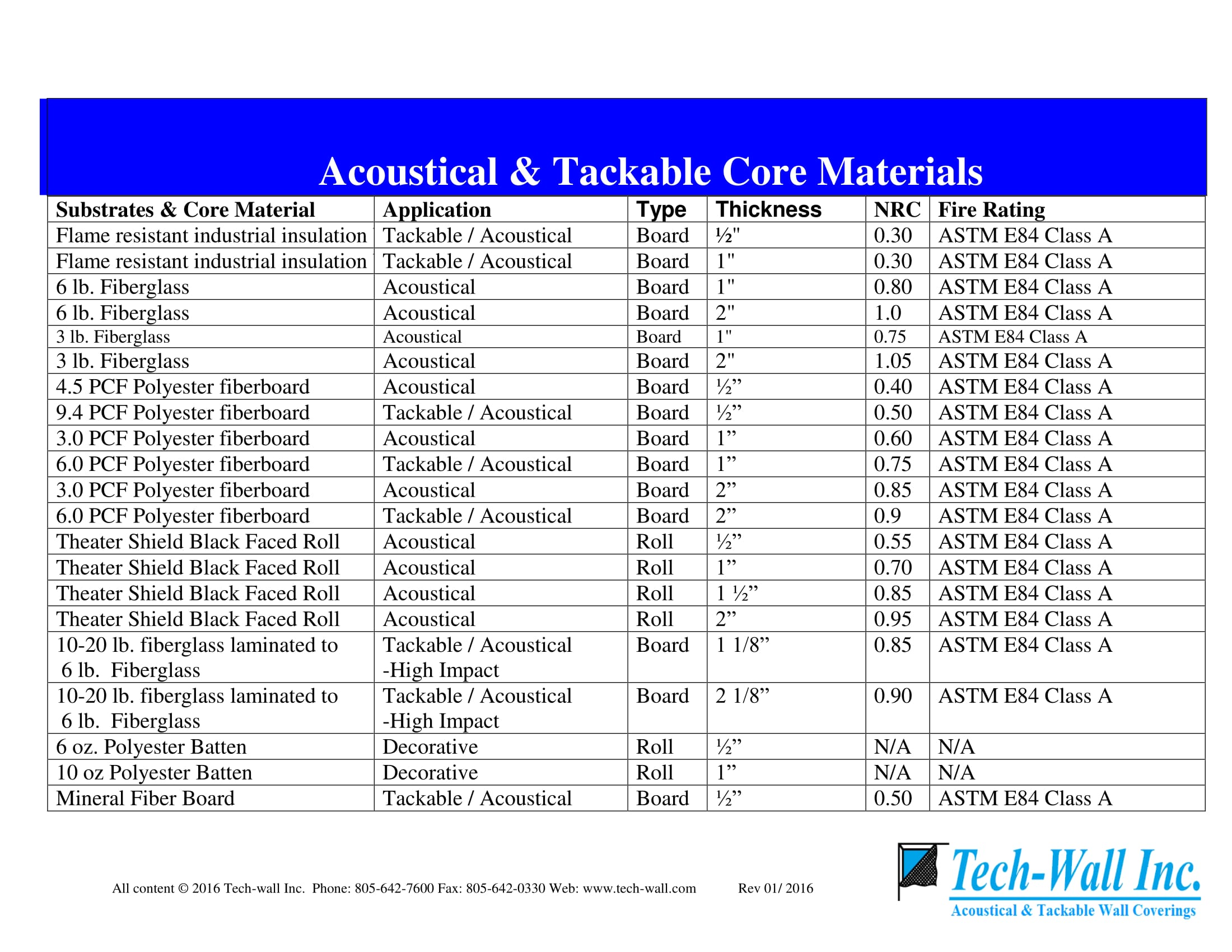acoustical-core-page-1.jpg