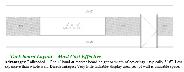 custom-tack-board-system-tech-wall.png