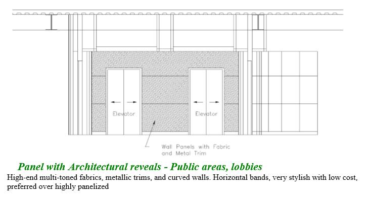 elevator-panel-system.png