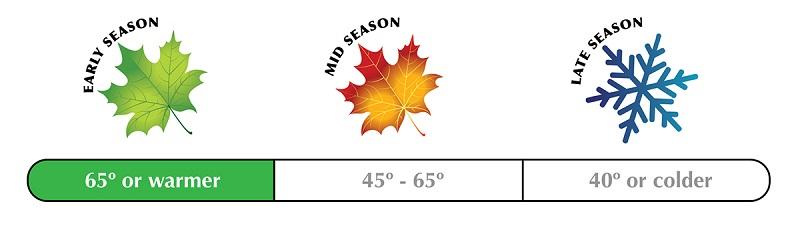 early-season.jpg