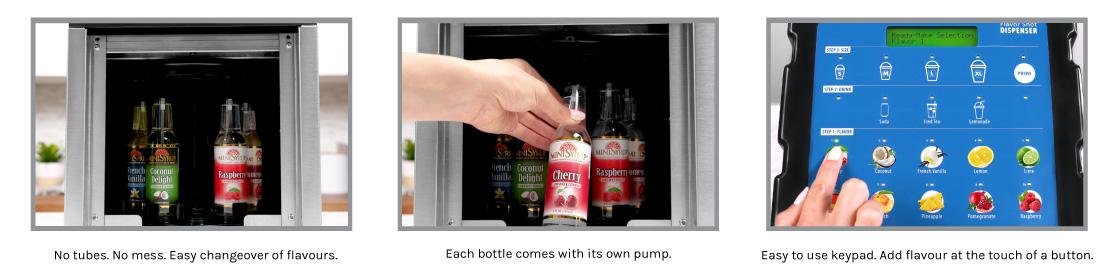 zavida-flavour-shot-dispenser-features-and-benefits-ca.jpg