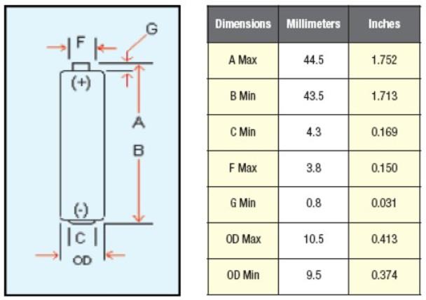 Industry standard dimension for the UV light battery