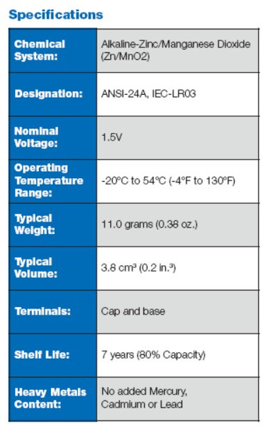 Physical description and scientific information listed in this AAA chart