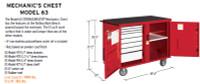 Knaack Model 63 STORAGEMASTER Mechanics Chest, 1,000 lbs