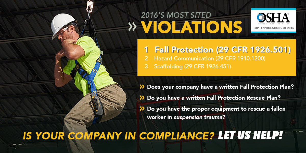 Is your company in compliance?