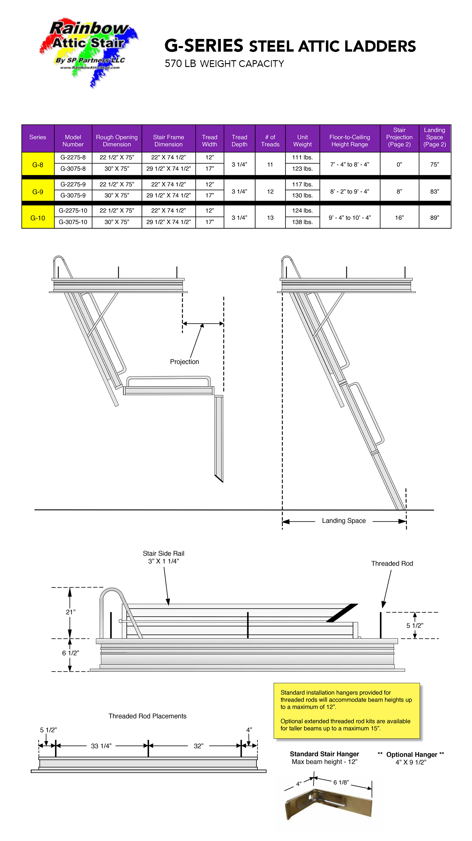 Rainbow Attic Stair Specifications G-Series