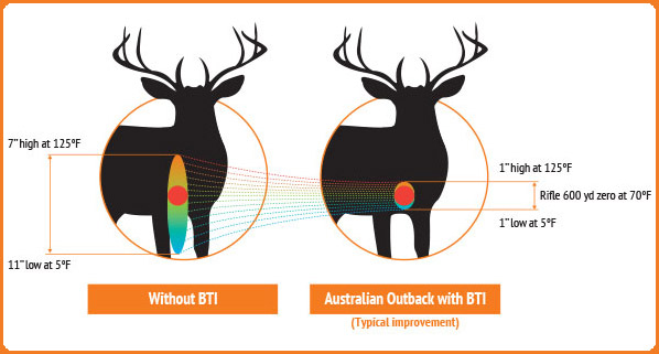 bti3-rev-1.jpg