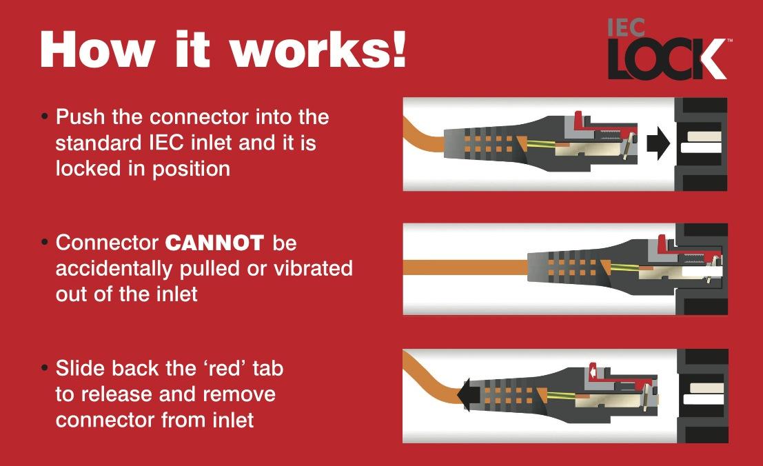 iec-lock-how-it-works.jpg