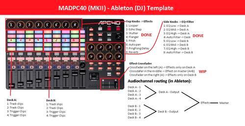 akai apc40 mkii ableton live performance controller. Black Bedroom Furniture Sets. Home Design Ideas