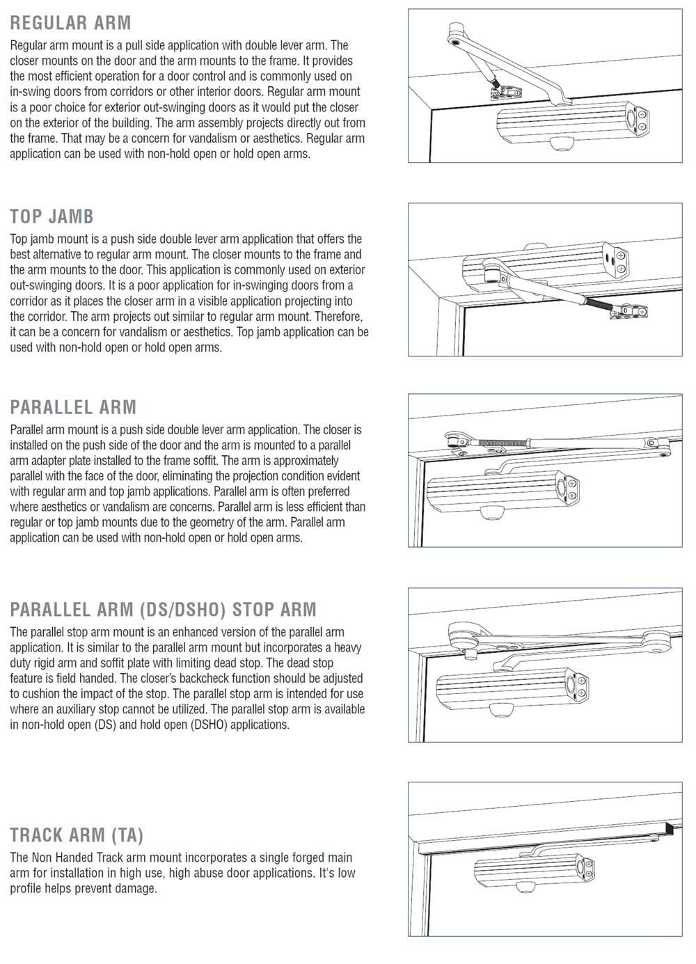 PDQ 3100 Applications | PDQ 3101 Applications | Barrier Free Door Closer