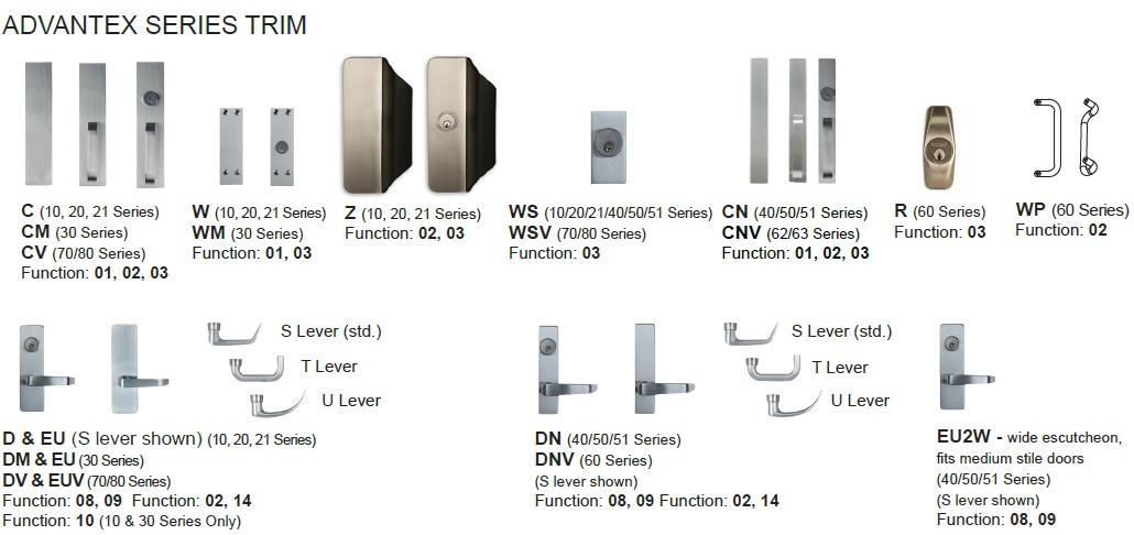 detex-10-series-trims-infographic.jpg