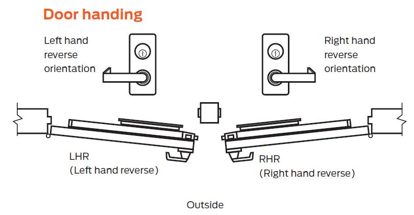 von-duprin-22-series-door-handing-infographic-full-details.jpg