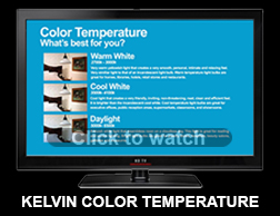 Kelvin Color Temperature in Light Bulbs