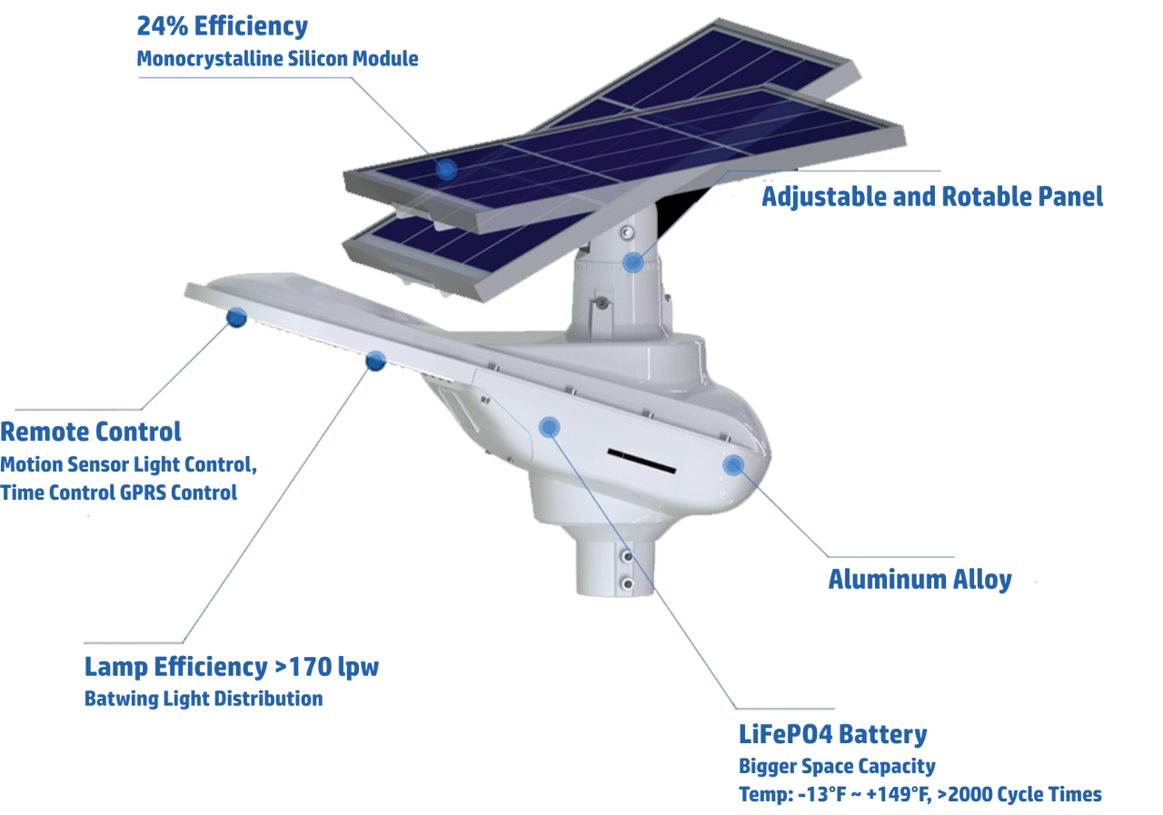 Solar LED Roadways Dusk to Dawn Light - 80W 13,600 Lumens - 5000K Daylight Temperature - EXTRA LARGE
