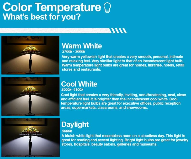 LED T5 Bulbs - 4 Foot 25 Watt - Choose Install Type and Color Temperature