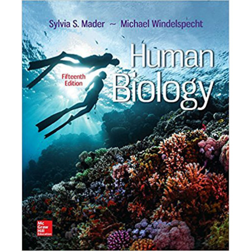 Human Biology (15th Edition) Michael Windelspecht and Sylvia S. Mader | 9781259689796