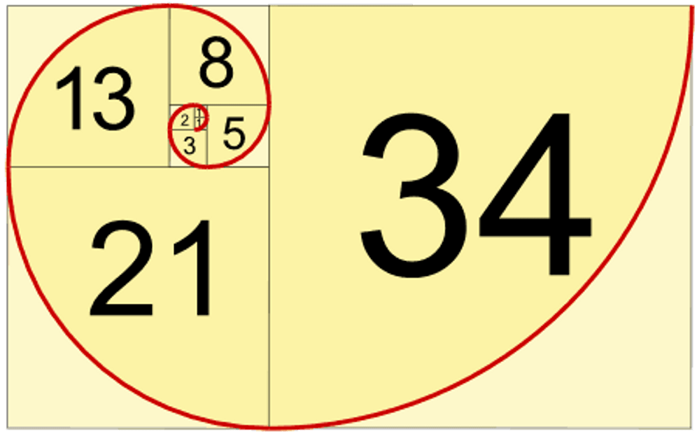 How Fibonacci Numbering Relates To A Quality Golf Swing