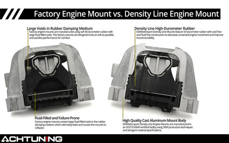 034Motorsport Density Line Performance Engine/Trans Mounts
