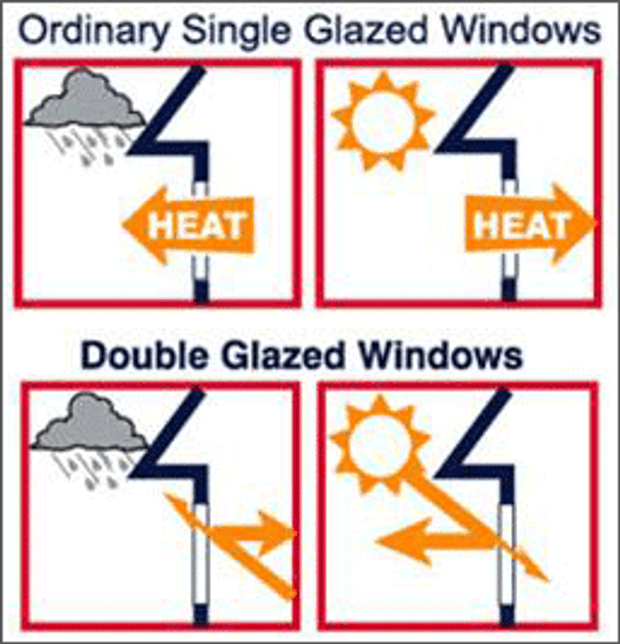 Double-glazed awning window 600mm x 945mm + lock/keys + reveal + colour/flyscreen/frosting options