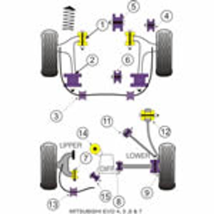 Evo 4/5/6 Rear Upper Arm Rear Bush - EARS Motorsports. Official stockists for Powerflex-PFF44-109