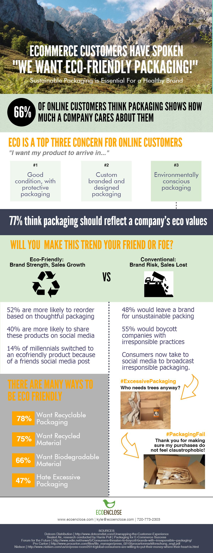 ecoforbrand-infographic-med.jpeg