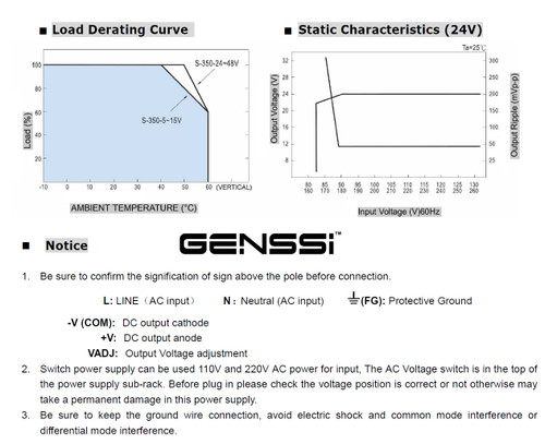 36V 350W Power Supply Regulated Switching