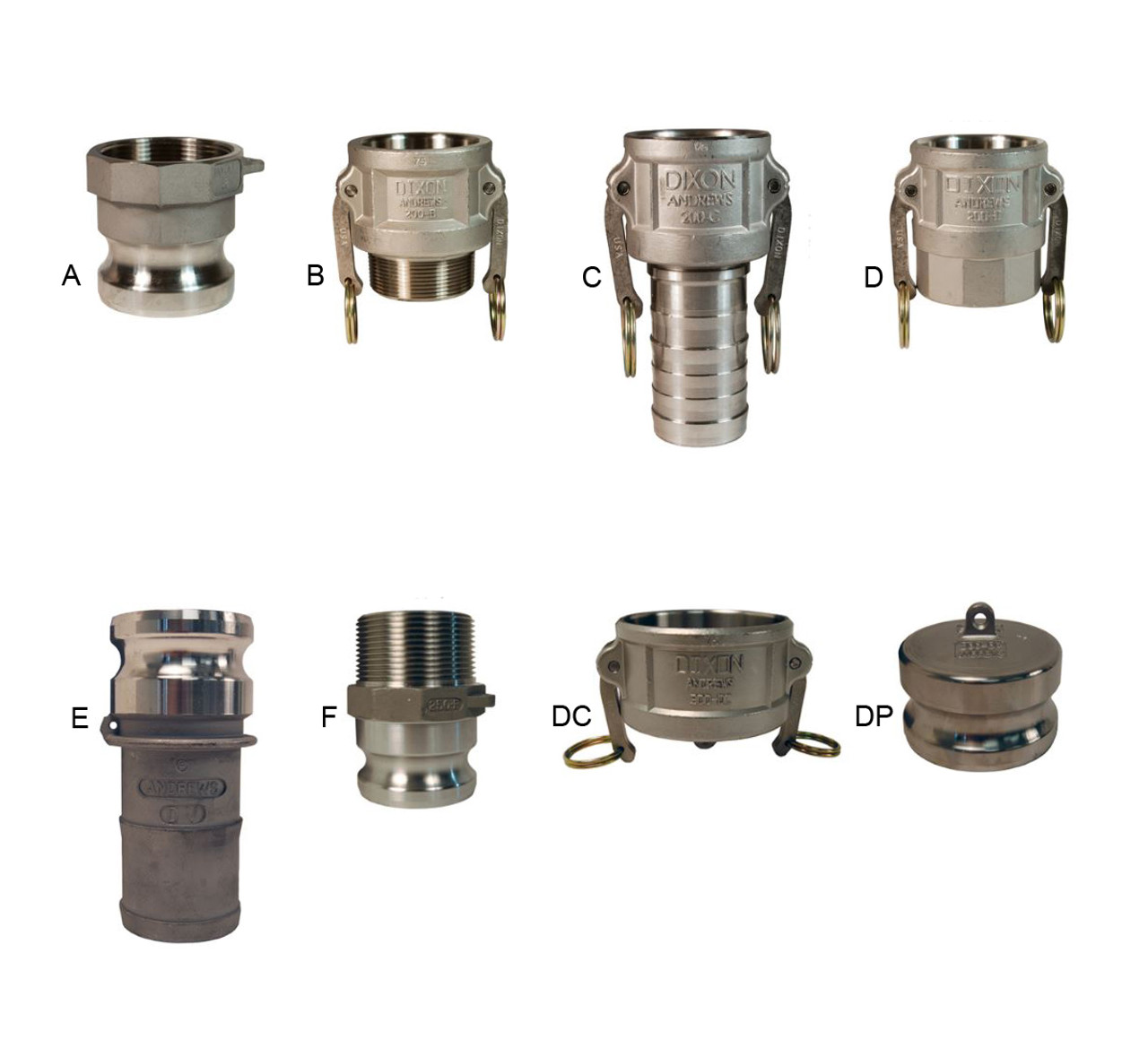 Dixon in stainless steel cam groove quick couplings