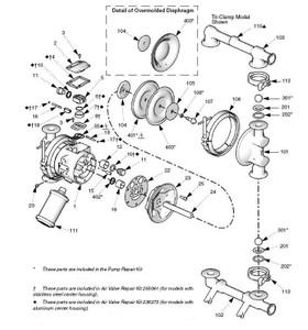Graco SaniForce 1040 Fluid Repair Kit - Fluid Kit - 316 Stainless - PTFE - PTFE Overmolded - PTFE