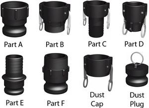 1 in. Easy Seal Polypropylene Camlock Couplings