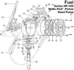 GPI Transfer Pump Parts