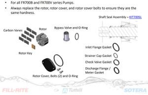 Fill-Rite Pump Rebuild Kits For FR700B, FR701