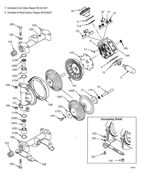 Air Motor Rebuild Kit for Graco Husky 515 & 716 Diaphragm Pumps