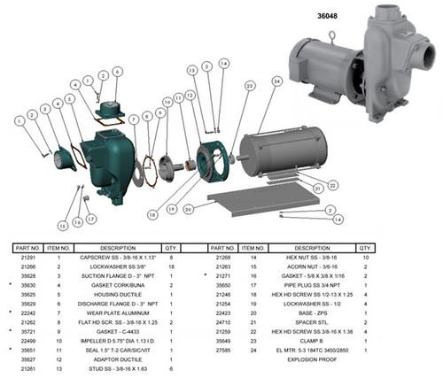mp pumps models po pg pe replacement pump parts john ellsworth