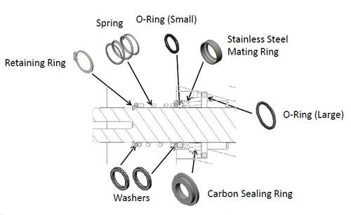 fill-rite shaft seal repair kit for fr700 series